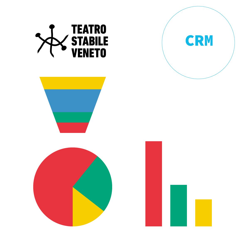 CRM personalizzato TSV