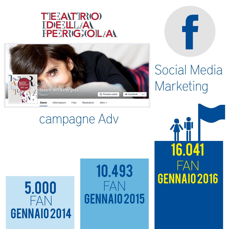 Campagne social Adv – Teatro della Pergola